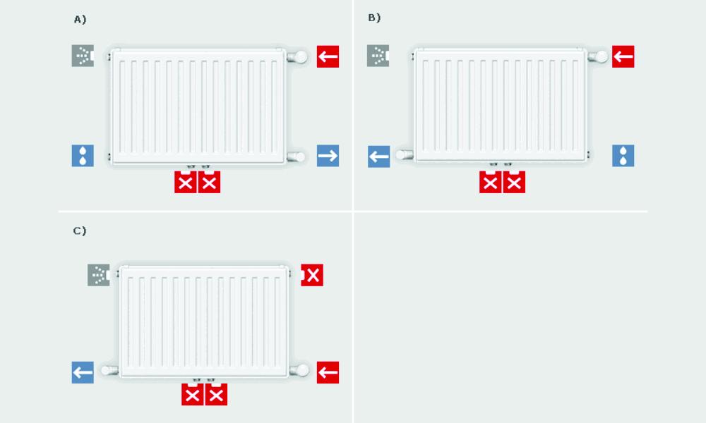 روش های اتصال رادیاتور